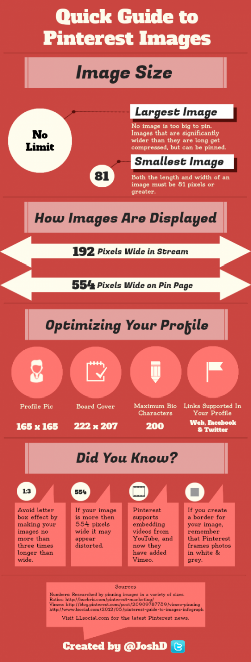 pinterest image infographic